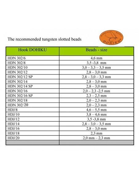 HDN 302/20