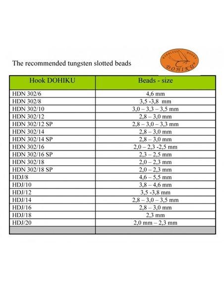 HDN 302/18 SP