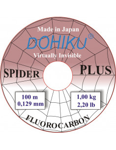 DOHIKU Spider PLUS -...